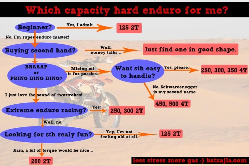 which-capacity-batzajla